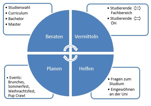 STV Lehramt - ÖH Salzburg  STV Lehramt - �...